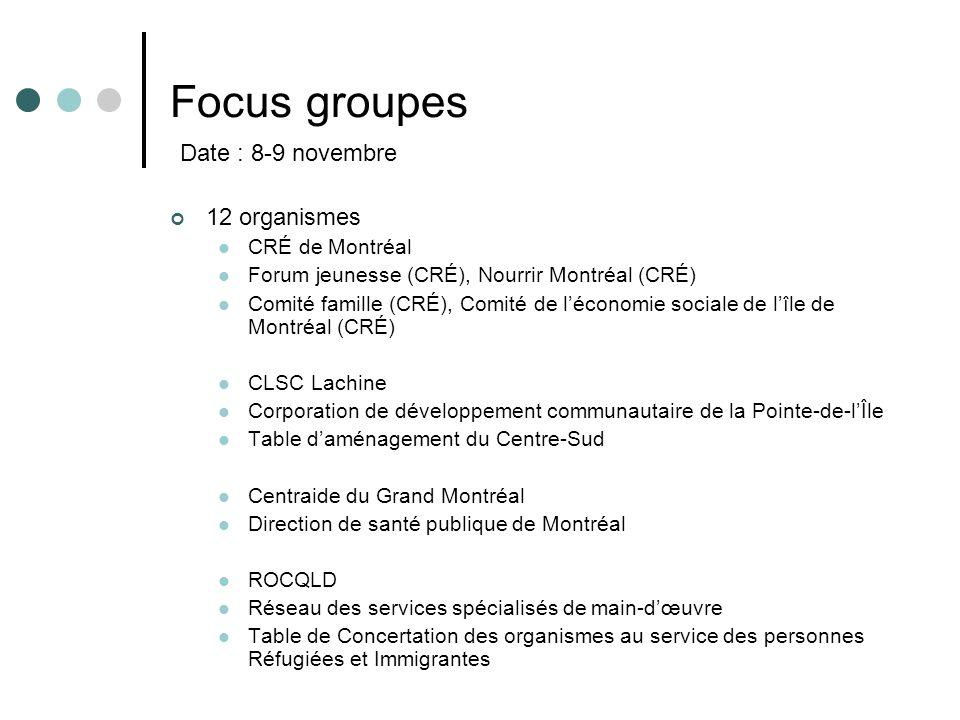 Focus groupes Date : 8-9 novembre 12 organismes CRÉ de Montréal
