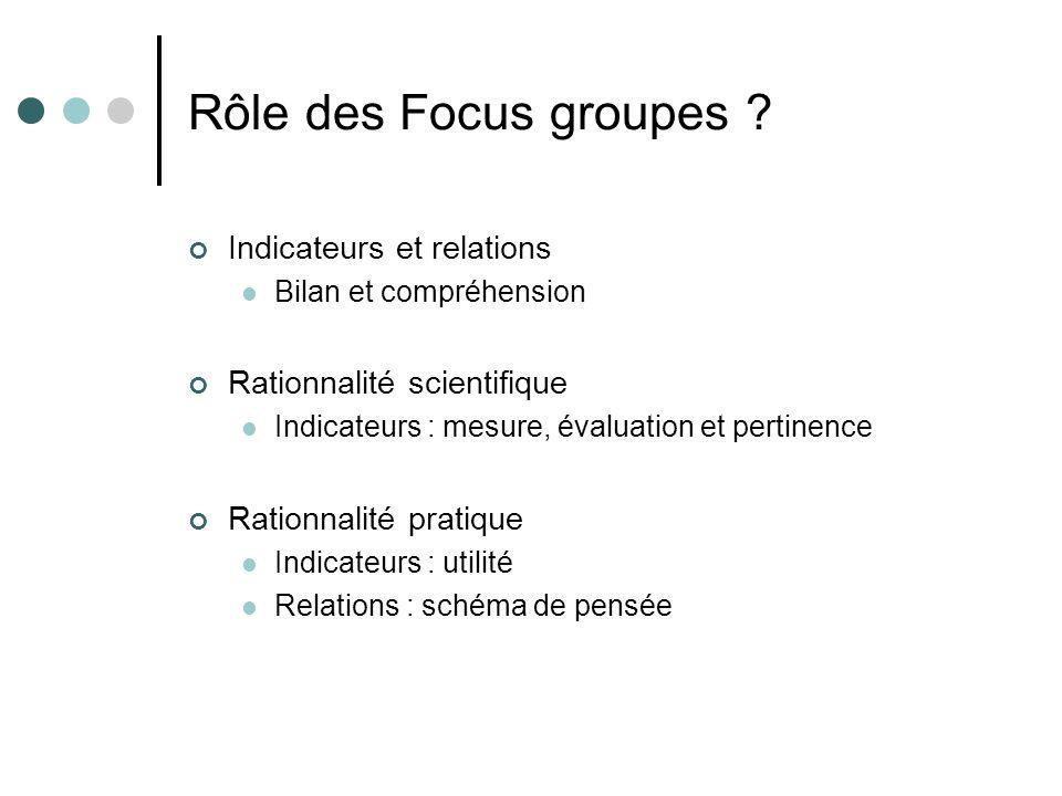 Rôle des Focus groupes Indicateurs et relations