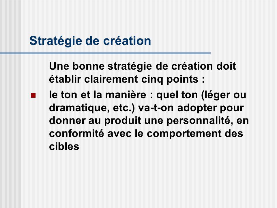 Stratégie de création Une bonne stratégie de création doit établir clairement cinq points :