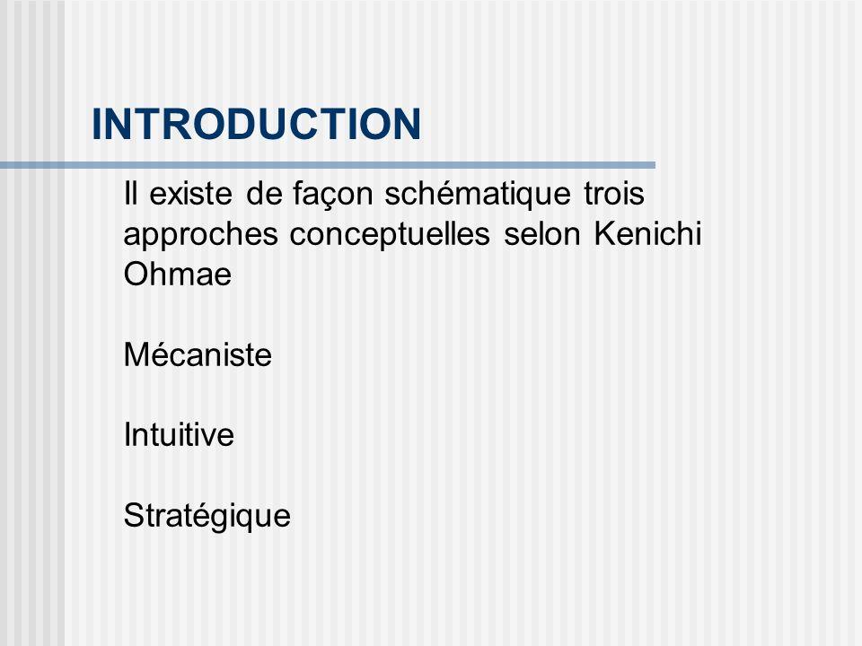 INTRODUCTION Il existe de façon schématique trois approches conceptuelles selon Kenichi Ohmae. Mécaniste.