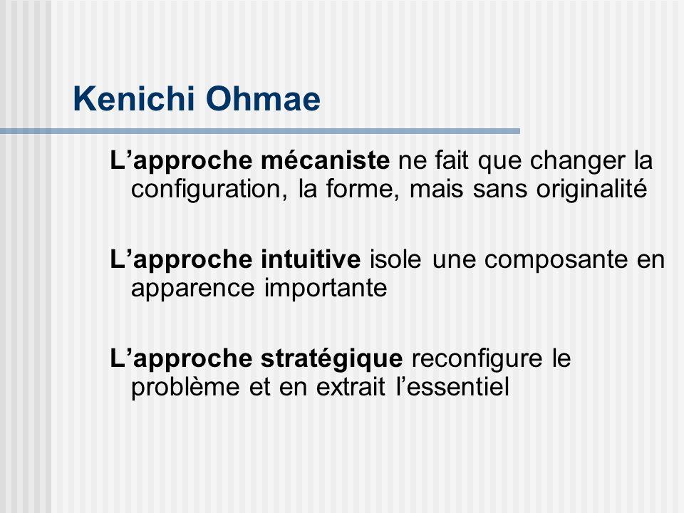 Kenichi Ohmae L'approche mécaniste ne fait que changer la configuration, la forme, mais sans originalité.