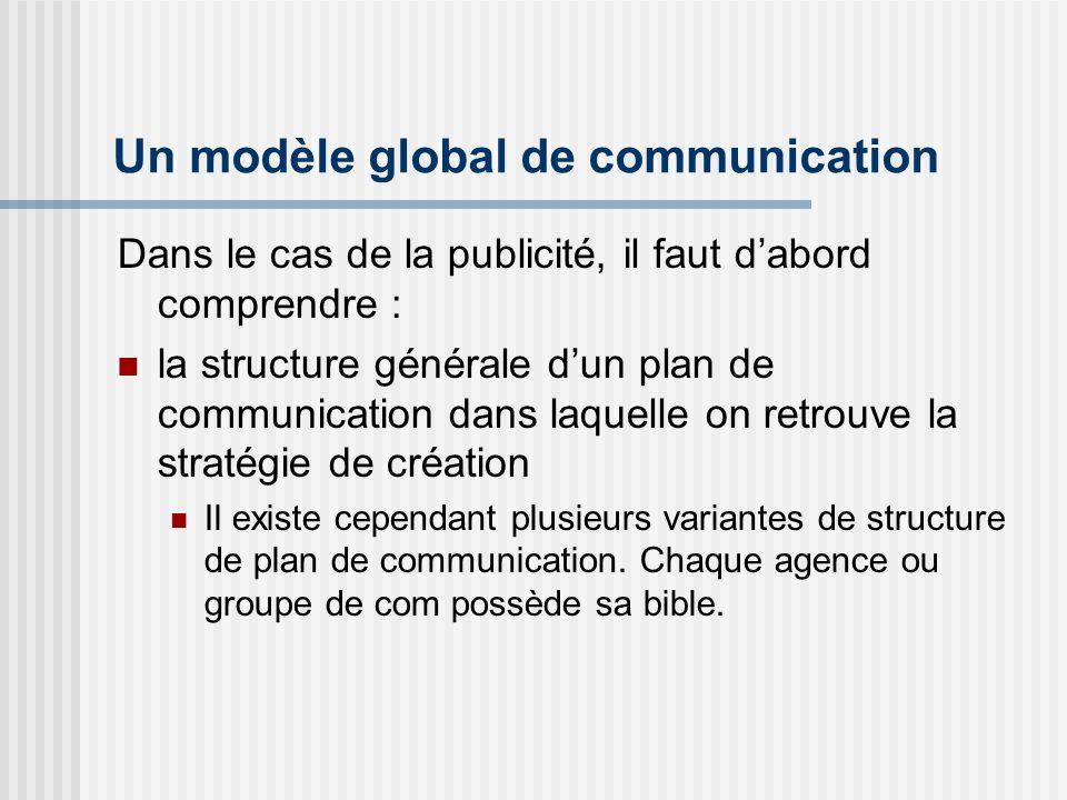 Un modèle global de communication