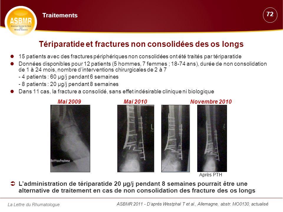 Tériparatide et fractures non consolidées des os longs