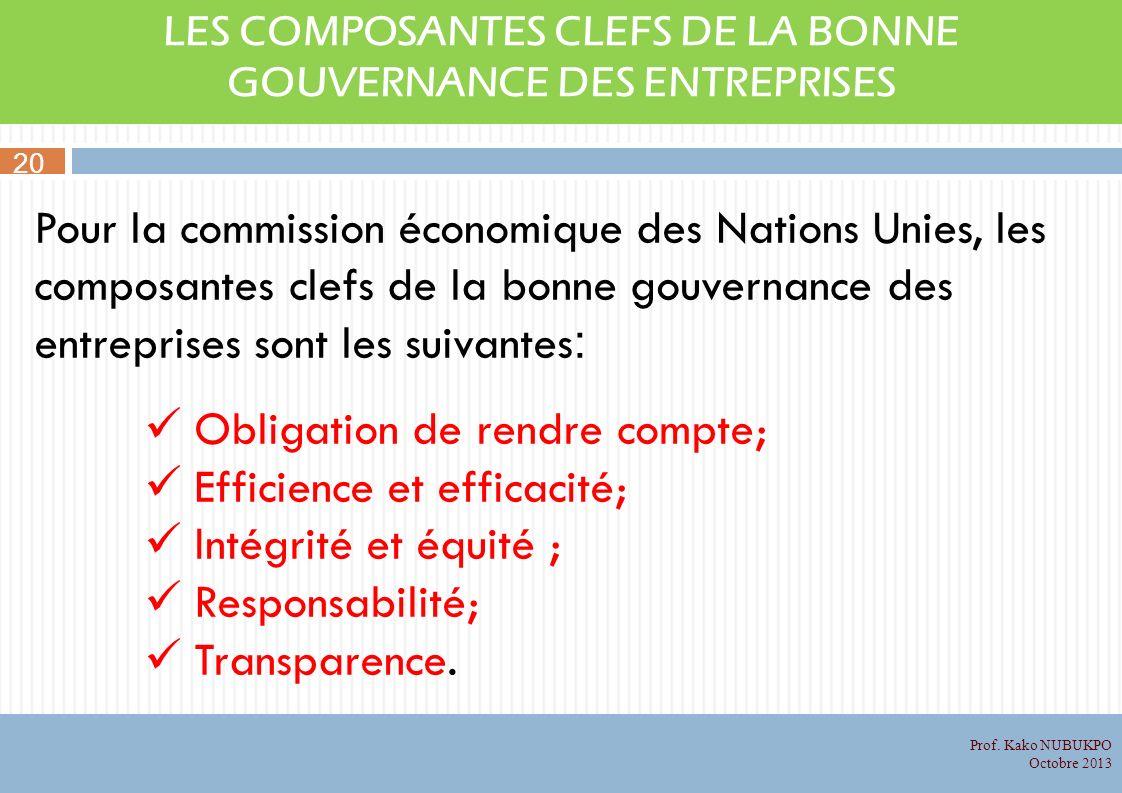 LES COMPOSANTES CLEFS DE LA BONNE GOUVERNANCE DES ENTREPRISES