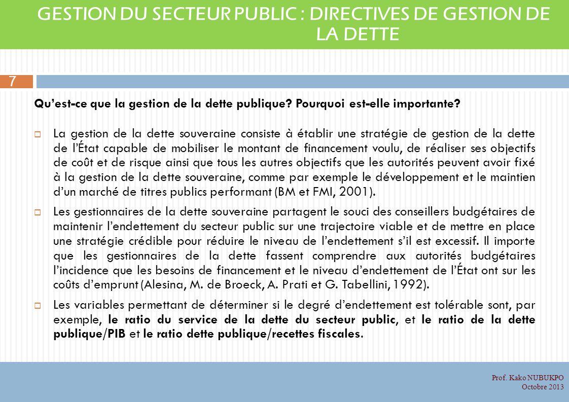 GESTION DU SECTEUR PUBLIC : DIRECTIVES DE GESTION DE LA DETTE