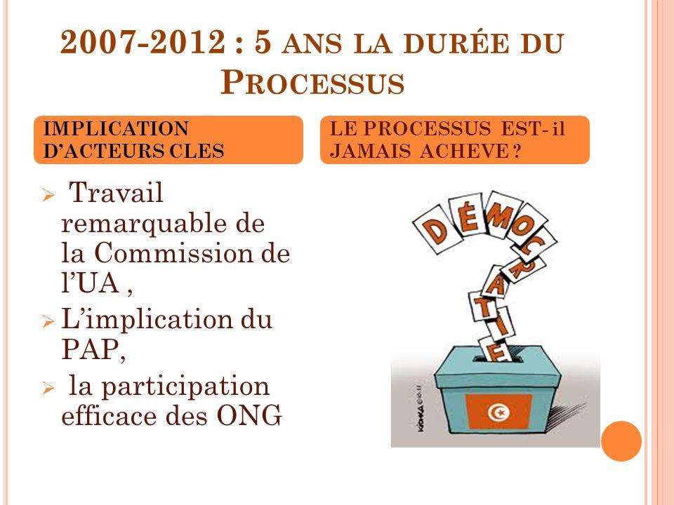 2007-2012 : 5 ans la durée du Processus