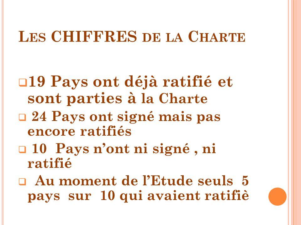 Les CHIFFRES de la Charte
