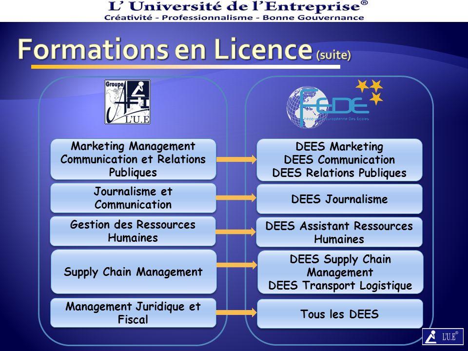 Formations en Licence (suite)