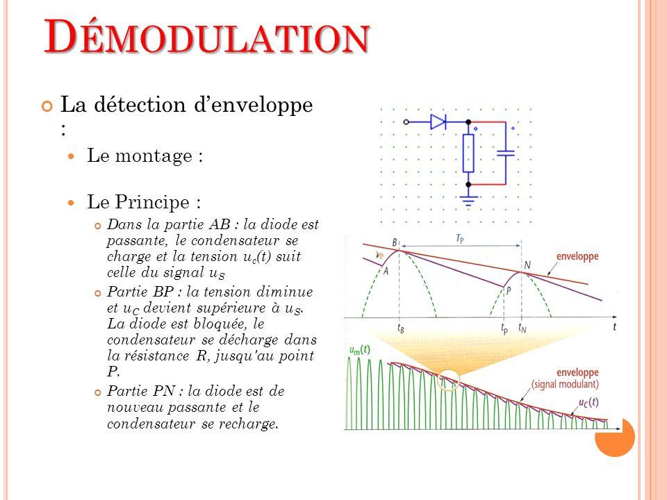 Démodulation La détection d'enveloppe : Le montage : Le Principe :