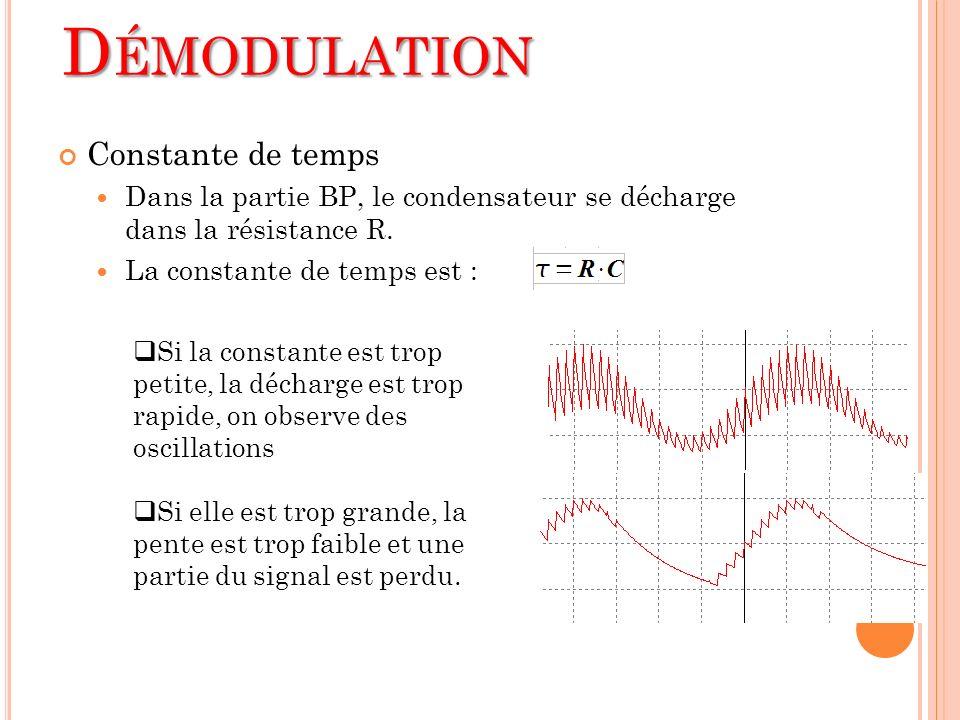 Démodulation Constante de temps