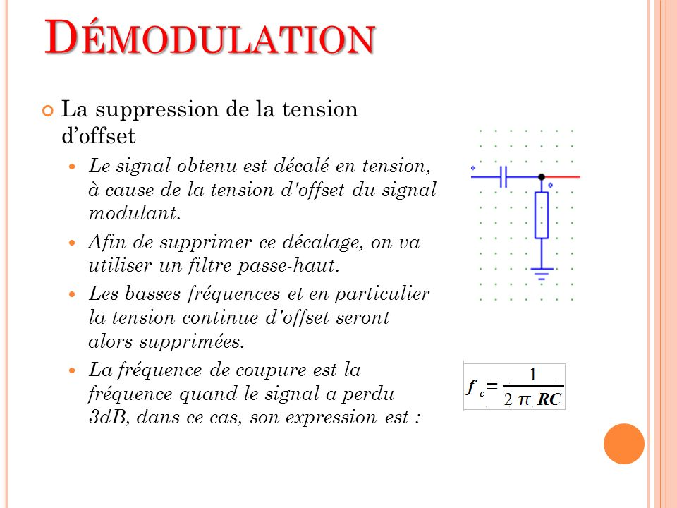 Démodulation La suppression de la tension d'offset
