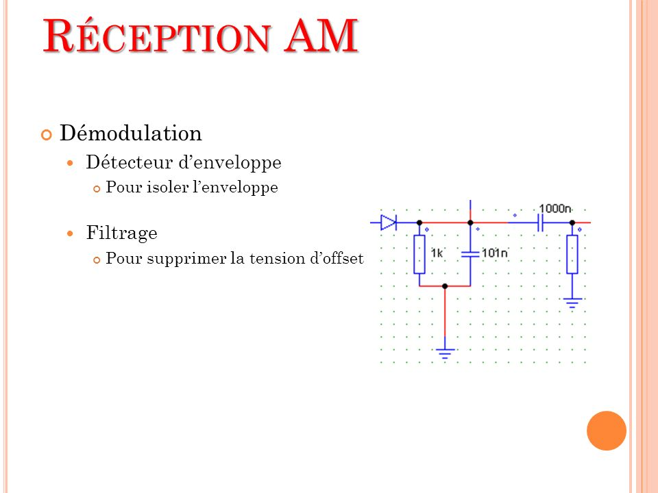 Réception AM Démodulation Détecteur d'enveloppe Filtrage