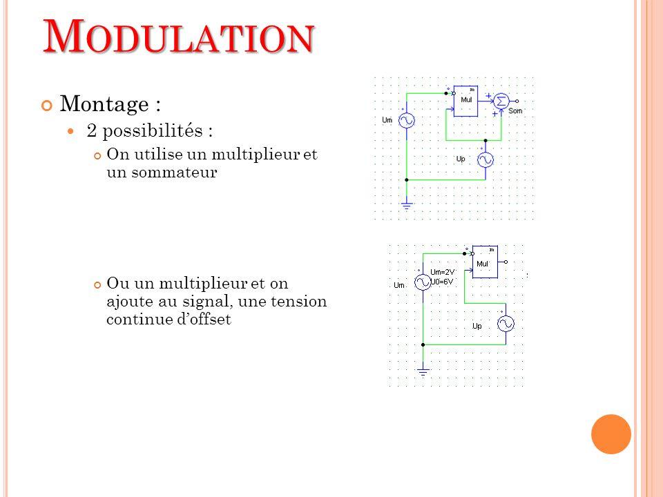 Modulation Montage : 2 possibilités :