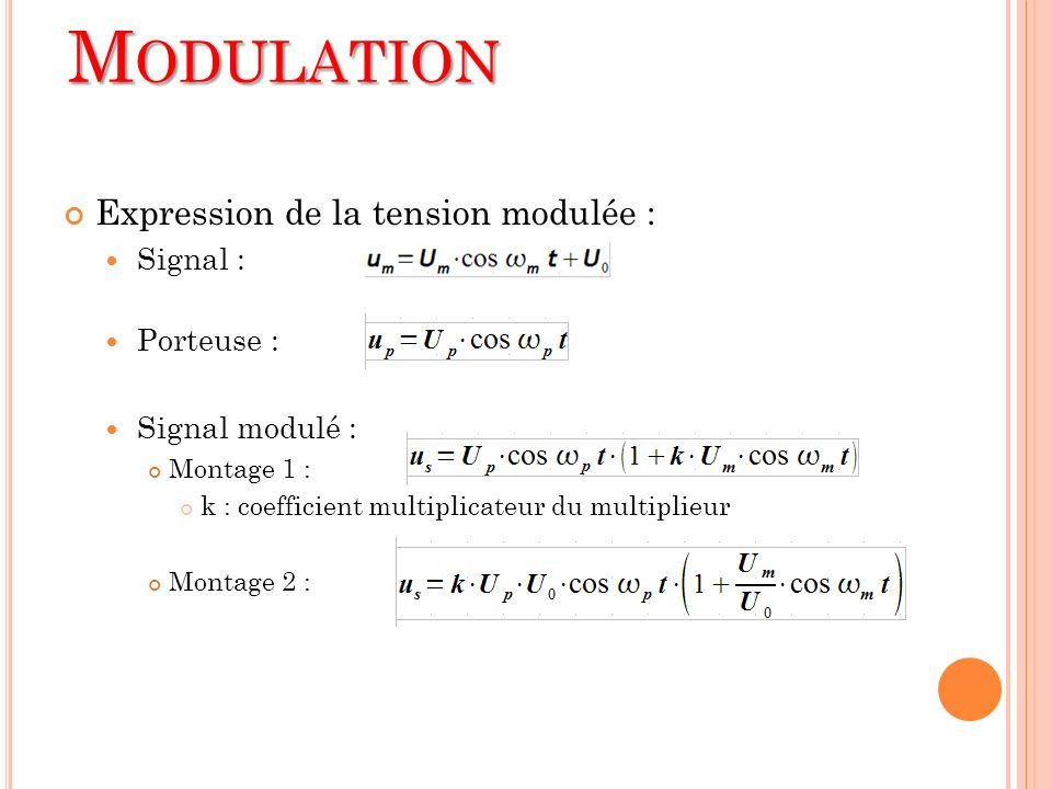Modulation Expression de la tension modulée : Signal : Porteuse :