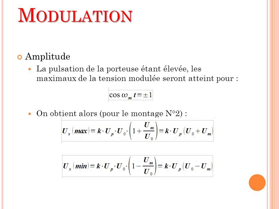 Modulation Amplitude. La pulsation de la porteuse étant élevée, les maximaux de la tension modulée seront atteint pour :