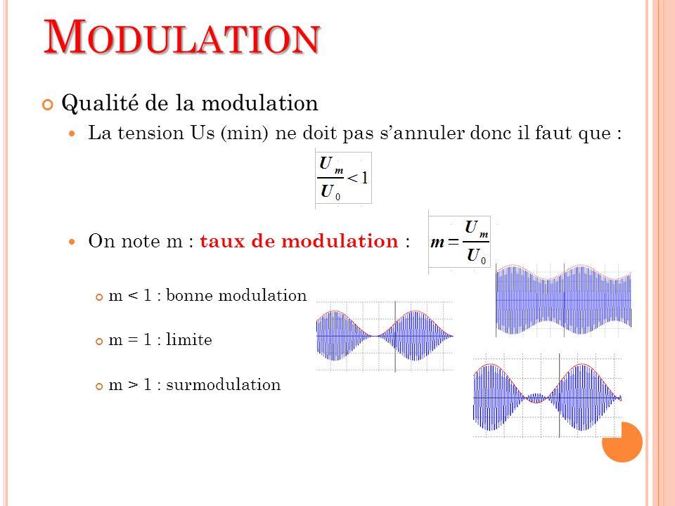 Modulation Qualité de la modulation