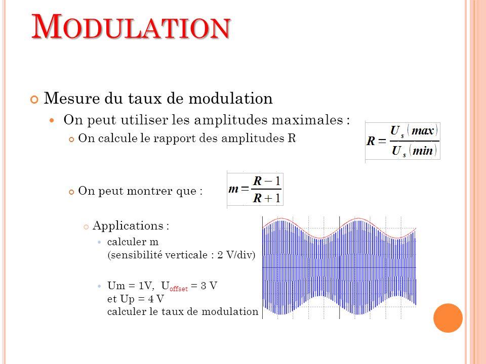 Modulation Mesure du taux de modulation