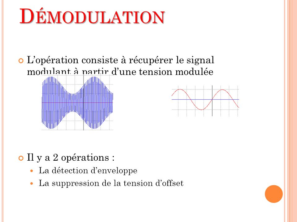 Démodulation L'opération consiste à récupérer le signal modulant à partir d'une tension modulée. Il y a 2 opérations :