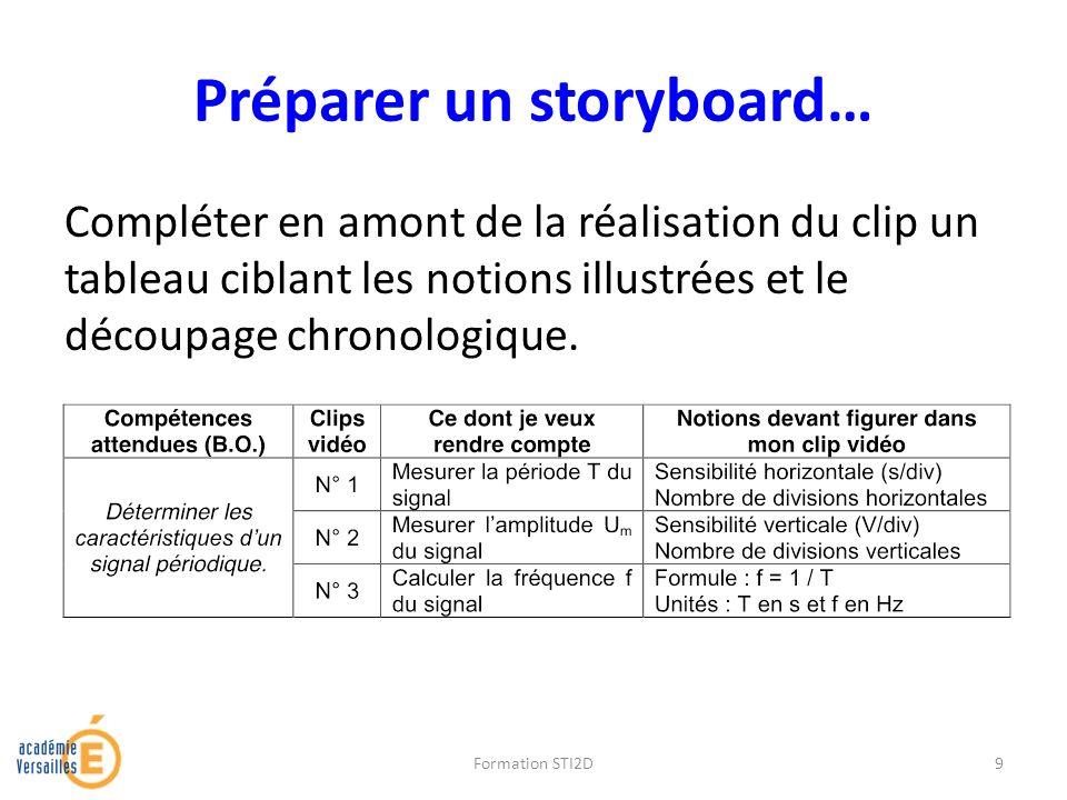 Préparer un storyboard…