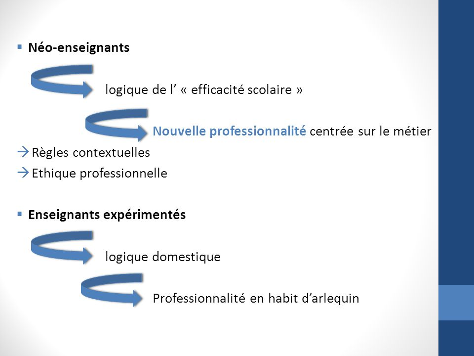 Néo-enseignants logique de l' « efficacité scolaire » Nouvelle professionnalité centrée sur le métier.
