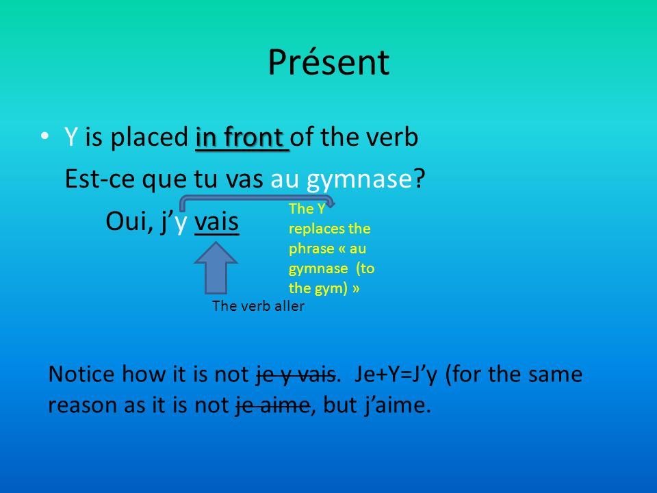 Présent Y is placed in front of the verb Est-ce que tu vas au gymnase