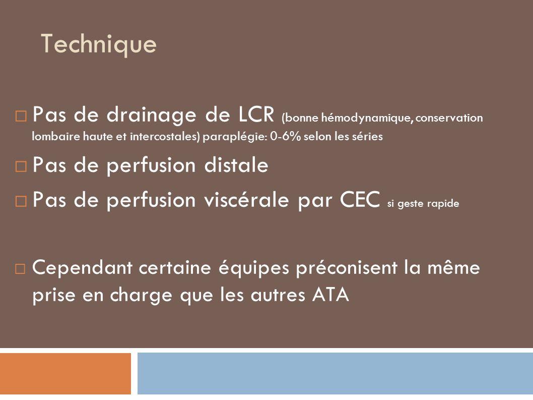 Technique Pas de drainage de LCR (bonne hémodynamique, conservation lombaire haute et intercostales) paraplégie: 0-6% selon les séries.