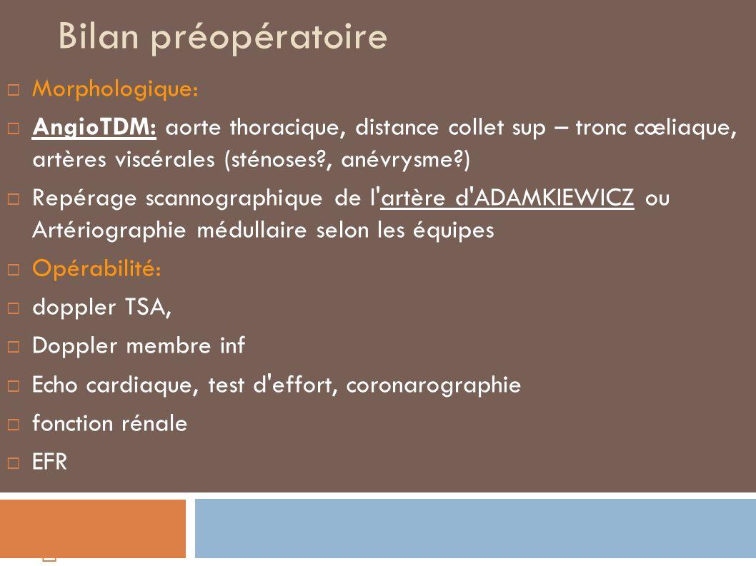Bilan préopératoire ,, Morphologique: