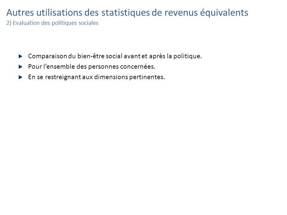 Autres utilisations des statistiques de revenus équivalents 2) Evaluation des politiques sociales