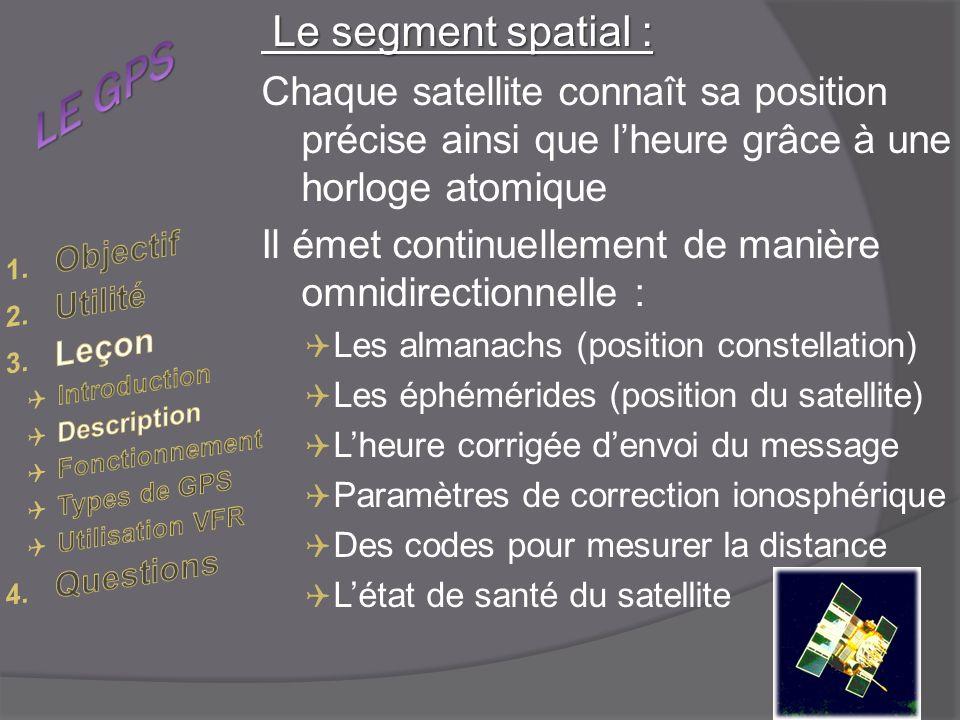 LE GPS Le segment spatial :