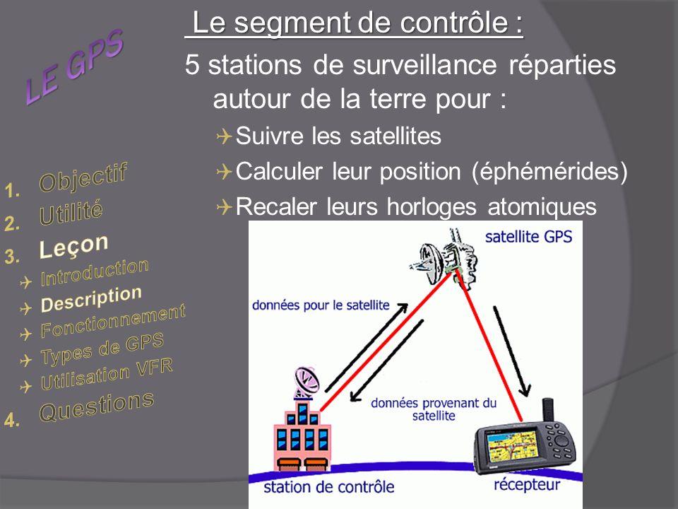 LE GPS Le segment de contrôle :