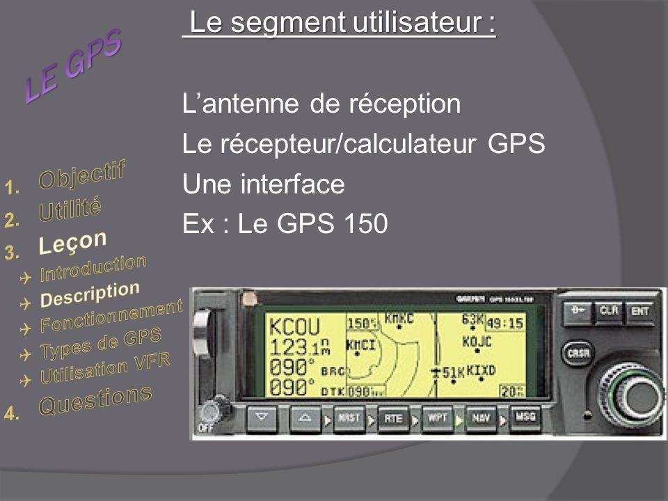 LE GPS Le segment utilisateur : L'antenne de réception Le récepteur/calculateur GPS Une interface Ex : Le GPS 150