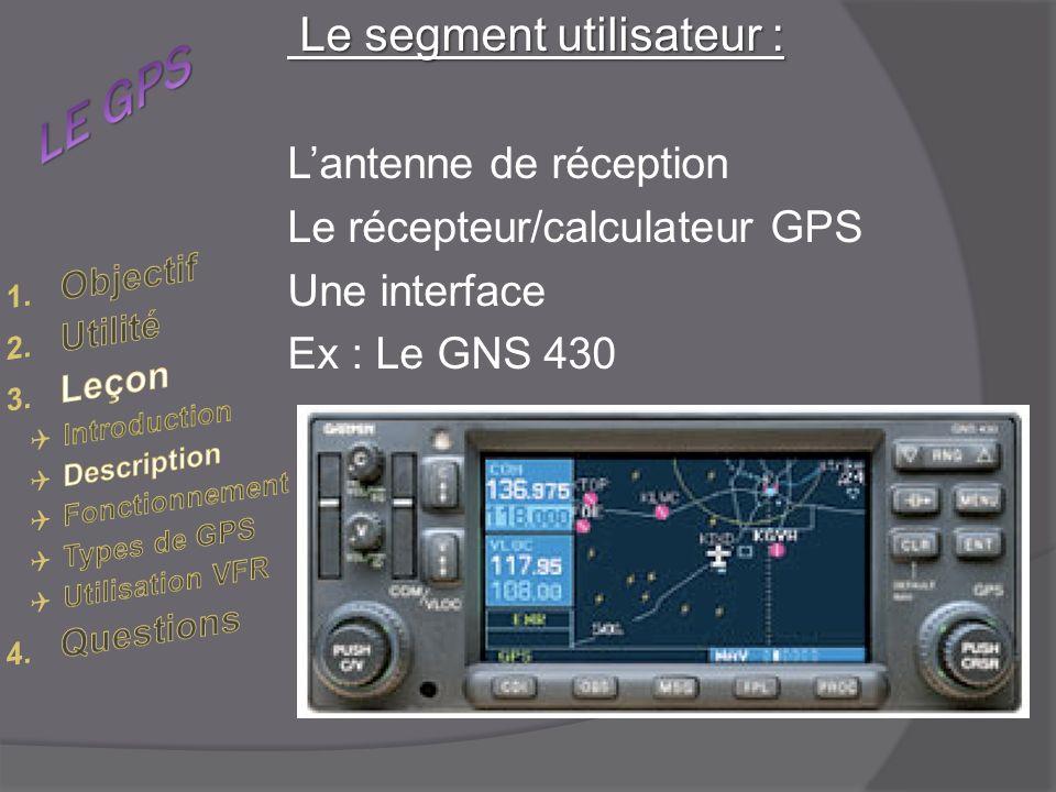 LE GPS Le segment utilisateur : L'antenne de réception Le récepteur/calculateur GPS Une interface Ex : Le GNS 430