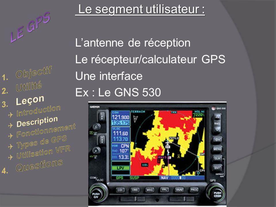 LE GPS Le segment utilisateur : L'antenne de réception Le récepteur/calculateur GPS Une interface Ex : Le GNS 530