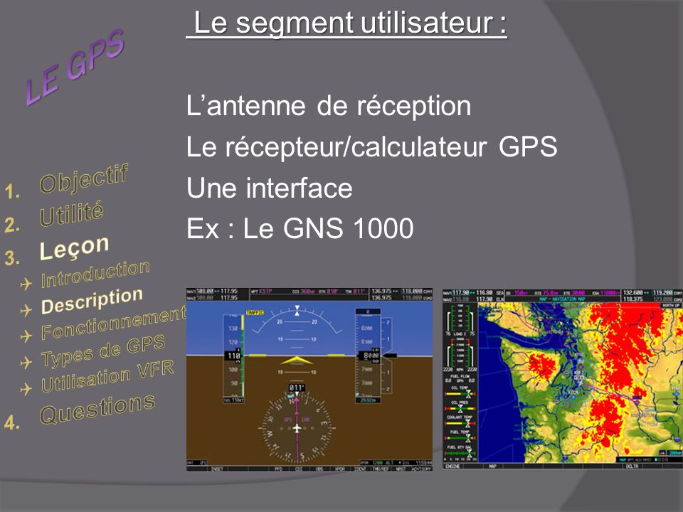 LE GPS Le segment utilisateur : L'antenne de réception Le récepteur/calculateur GPS Une interface Ex : Le GNS 1000