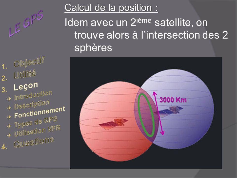 LE GPS Calcul de la position : Idem avec un 2iéme satellite, on trouve alors à l'intersection des 2 sphères.