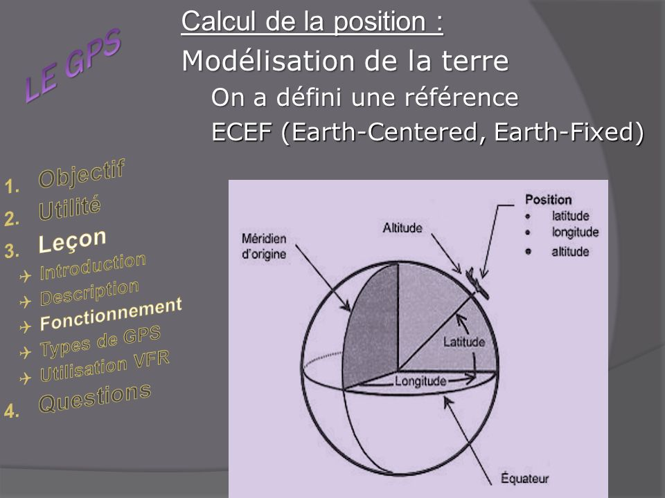 LE GPS Calcul de la position : Modélisation de la terre Objectif
