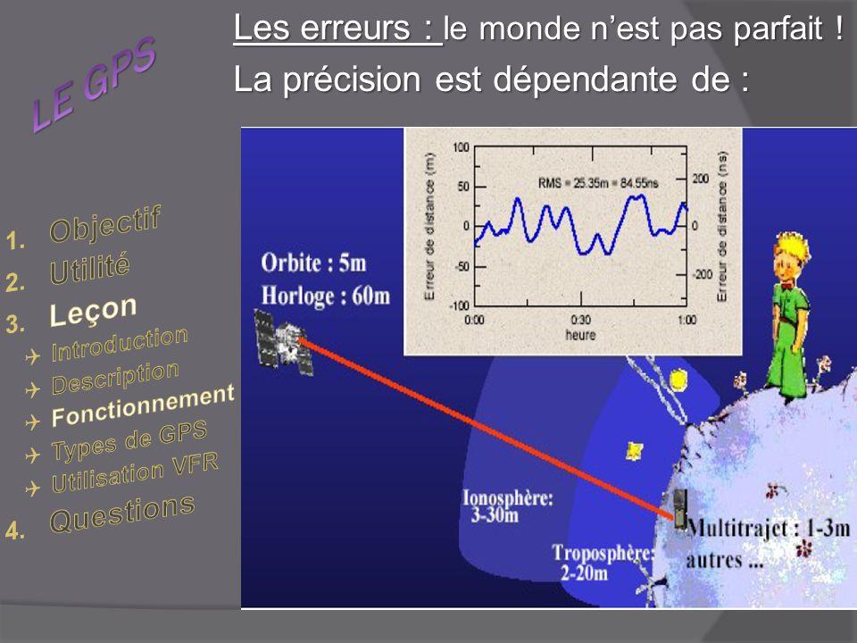 LE GPS Les erreurs : le monde n'est pas parfait ! La précision est dépendante de : Objectif. Utilité.