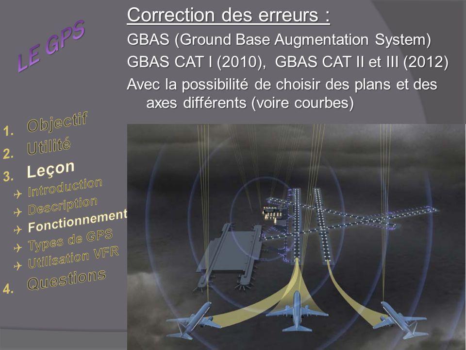LE GPS Correction des erreurs : Objectif Utilité Leçon Questions