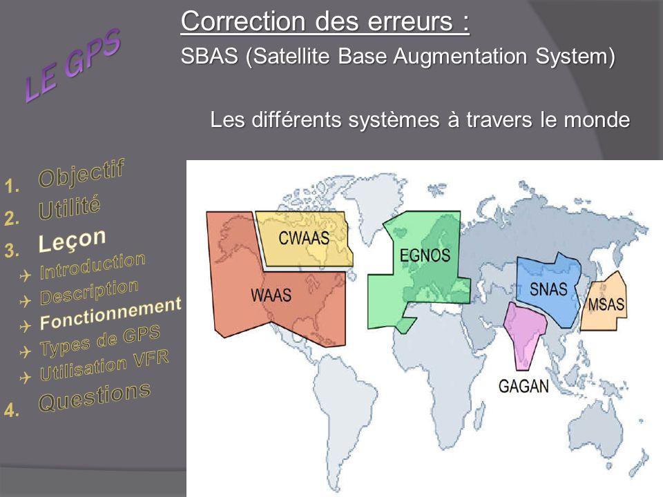 Les différents systèmes à travers le monde