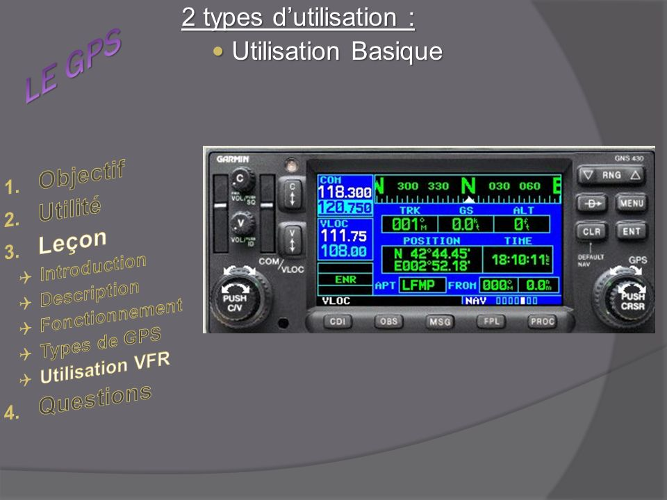 LE GPS 2 types d'utilisation : Utilisation Basique Objectif Utilité