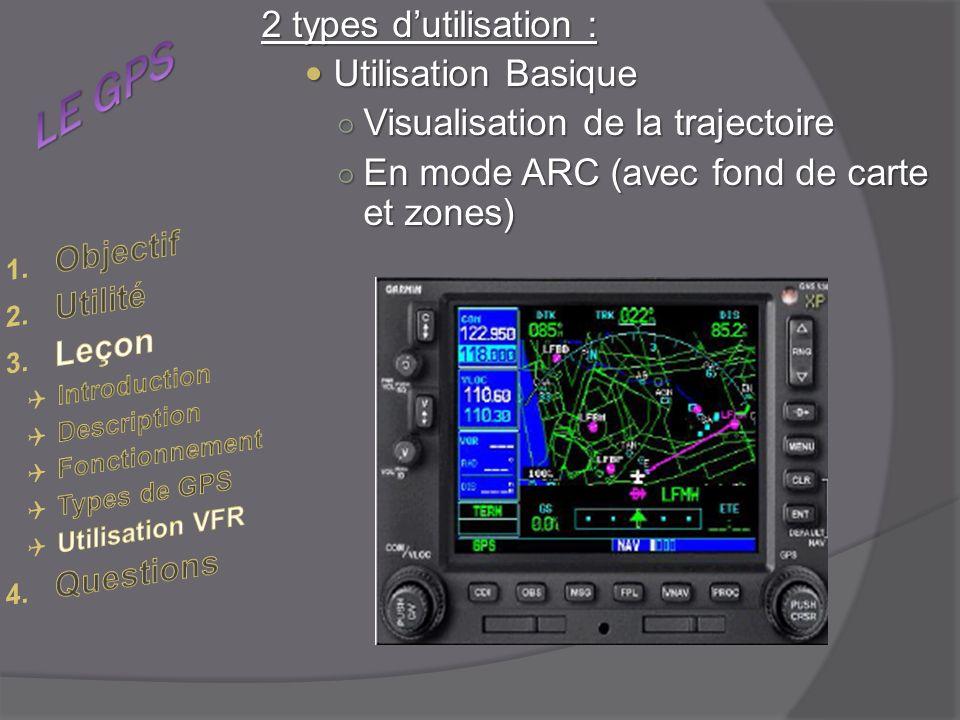 LE GPS 2 types d'utilisation : Utilisation Basique