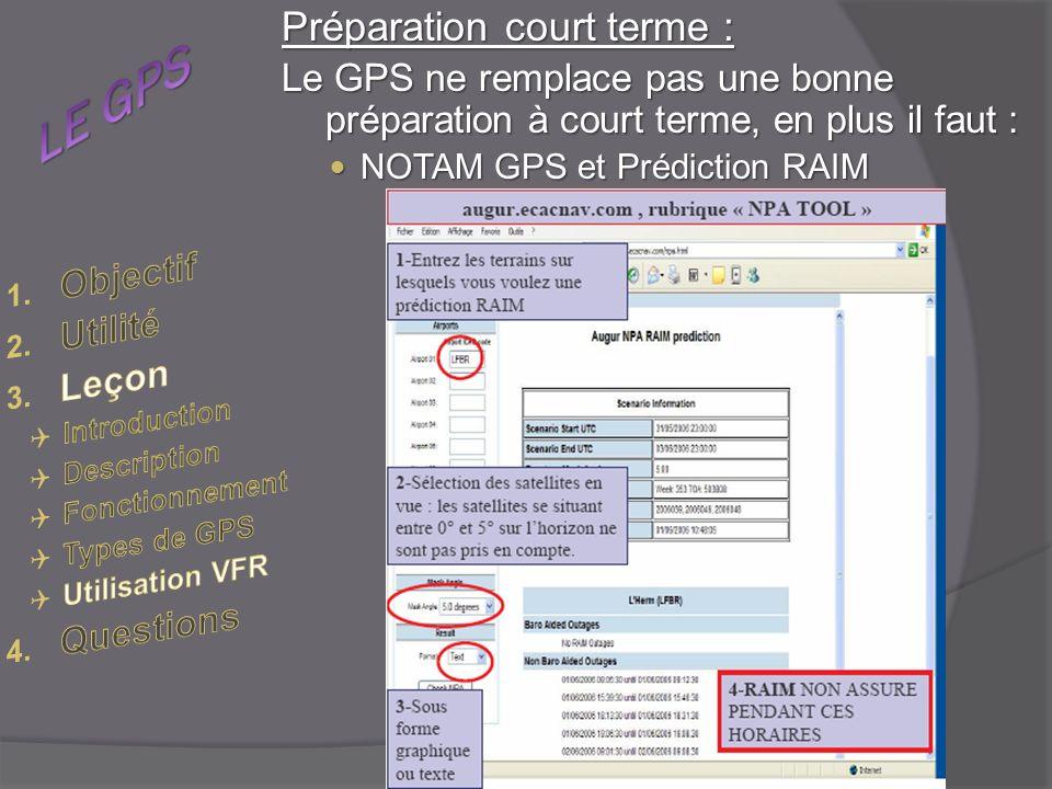 LE GPS Préparation court terme : Objectif Utilité Leçon Questions