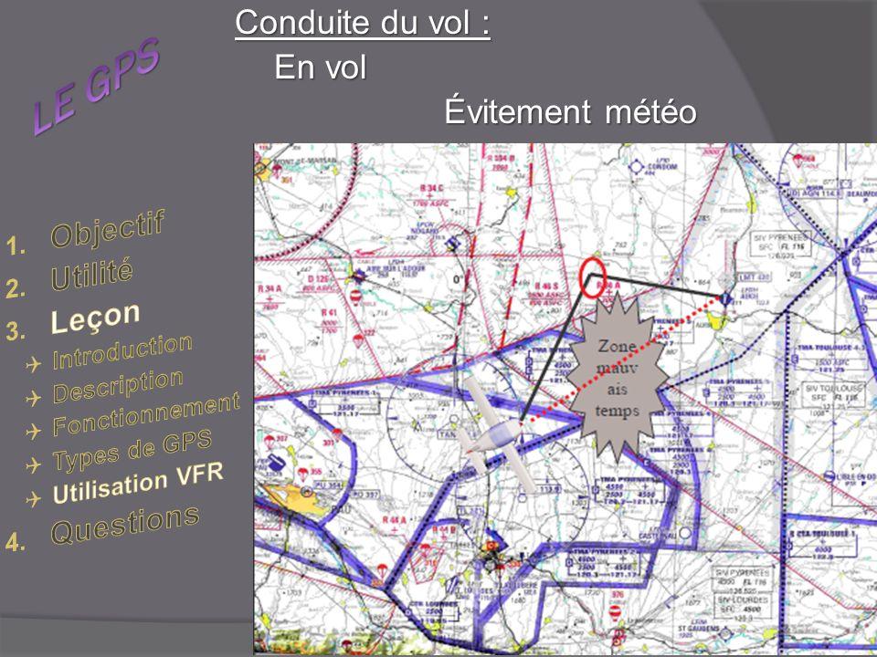 LE GPS Conduite du vol : En vol Évitement météo Objectif Utilité Leçon