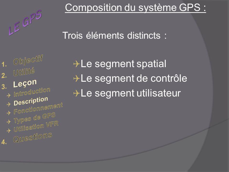 LE GPS Le segment spatial Le segment de contrôle