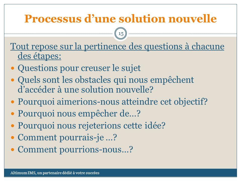 Processus d'une solution nouvelle