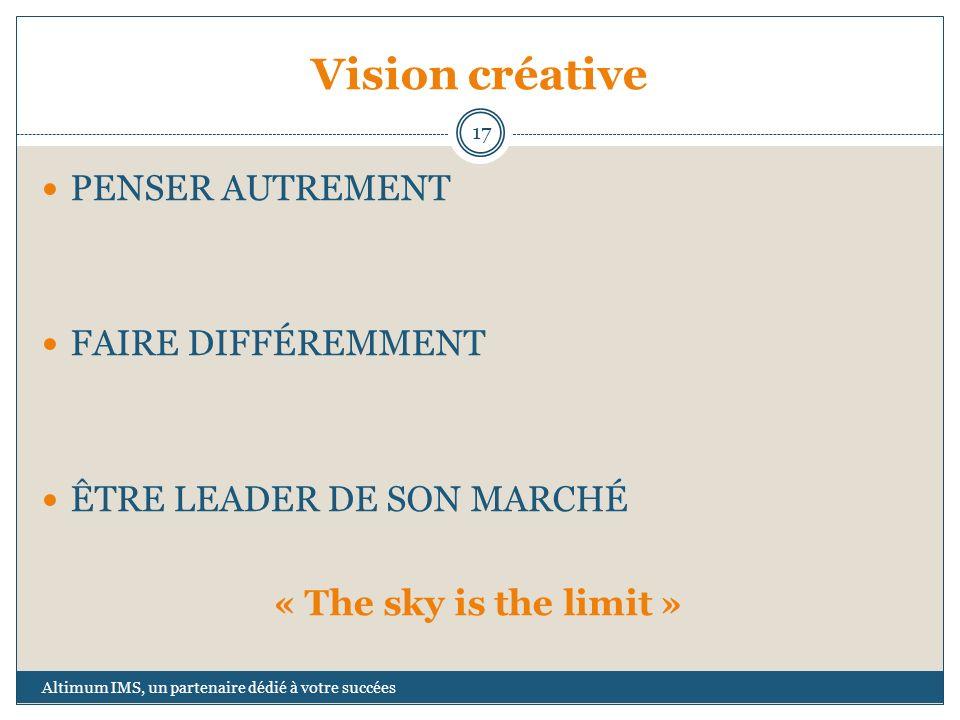 Vision créative PENSER AUTREMENT FAIRE DIFFÉREMMENT
