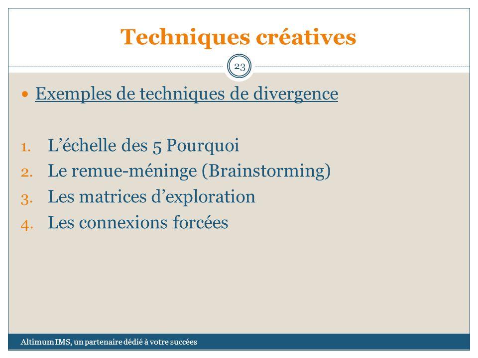 Techniques créatives Exemples de techniques de divergence
