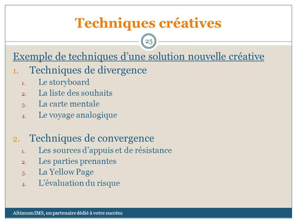Techniques créatives Exemple de techniques d'une solution nouvelle créative. Techniques de divergence.