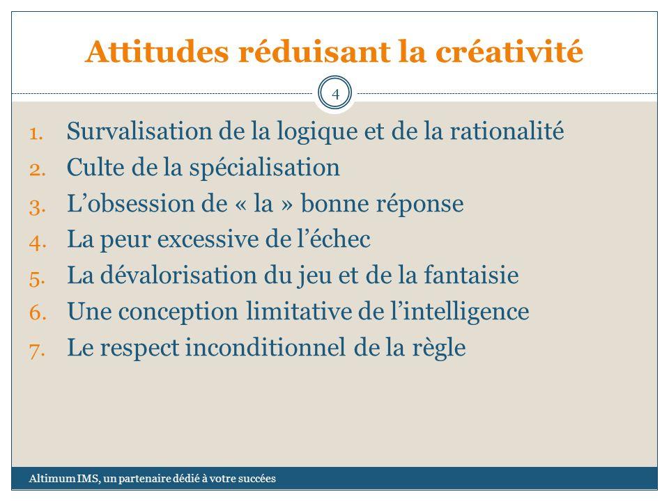Attitudes réduisant la créativité