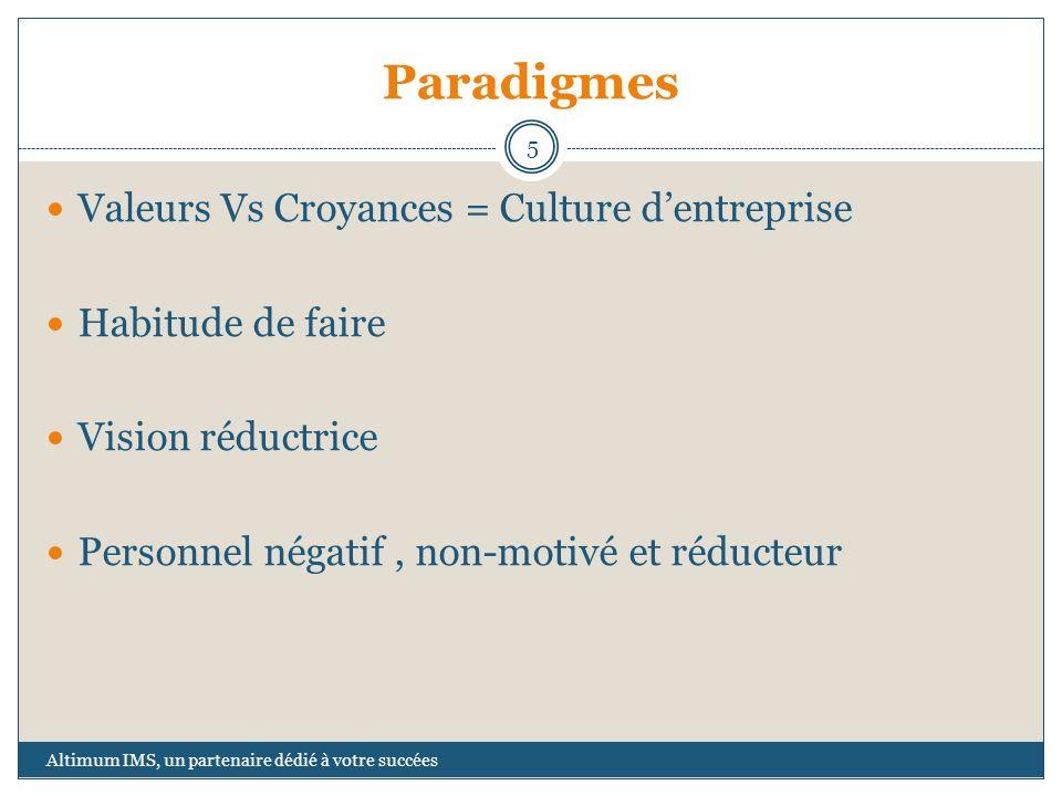 Paradigmes Valeurs Vs Croyances = Culture d'entreprise